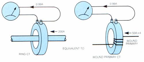 wound prim jpg itl stadium current transformers uk wound primary cts thus current transformers multi ratio current transformer wiring diagram